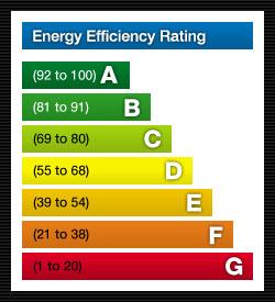 EU Energy Efficiency Ratings - Energy-Saving Products ...